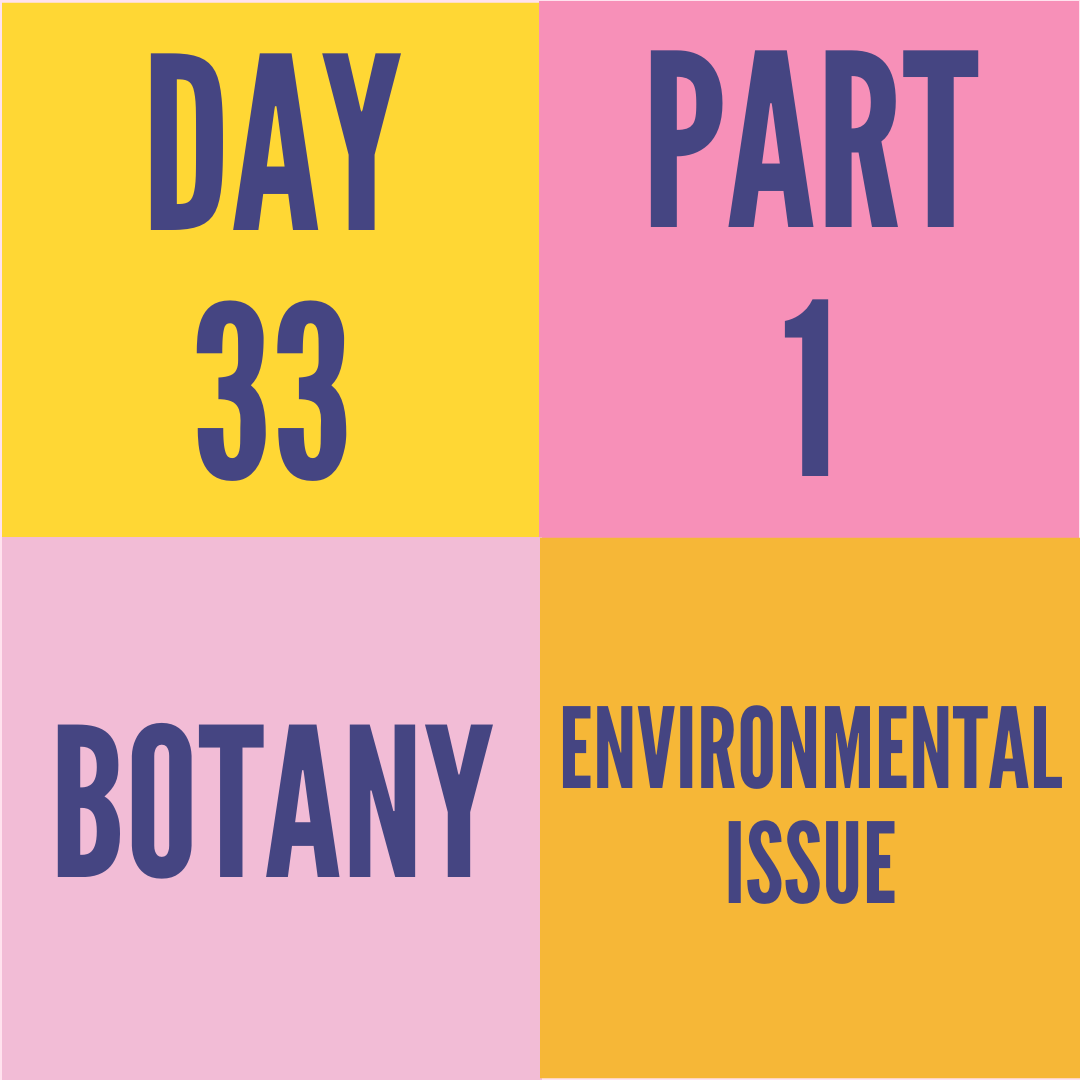 DAY-33 PART-1 ENVIRONMENTAL ISSUE