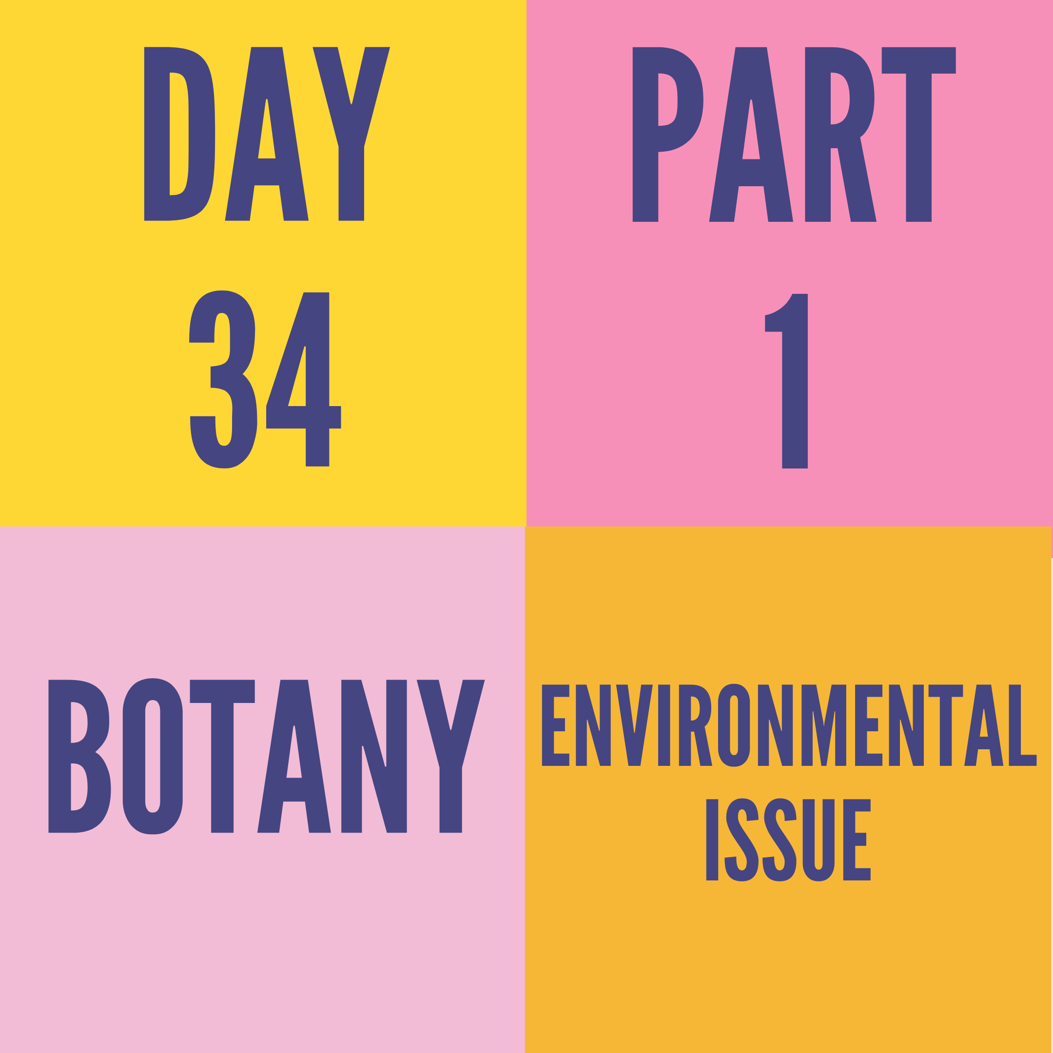 DAY-34 PART-1 ENVIRONMENTAL ISSUE