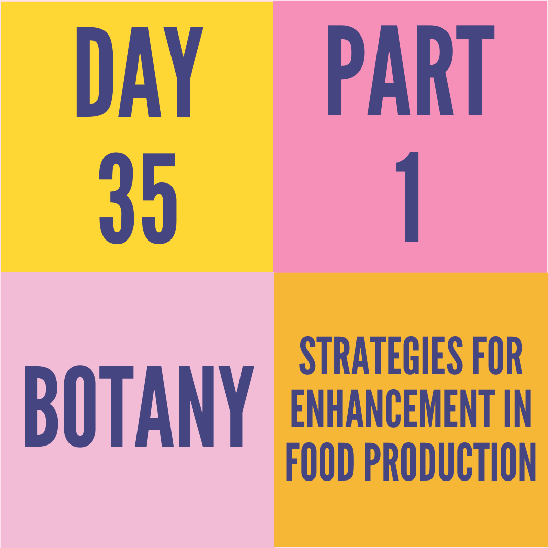 DAY-35 PART-1 STRATEGIES FOR ENHANCEMENT IN FOOD PRODUCTION