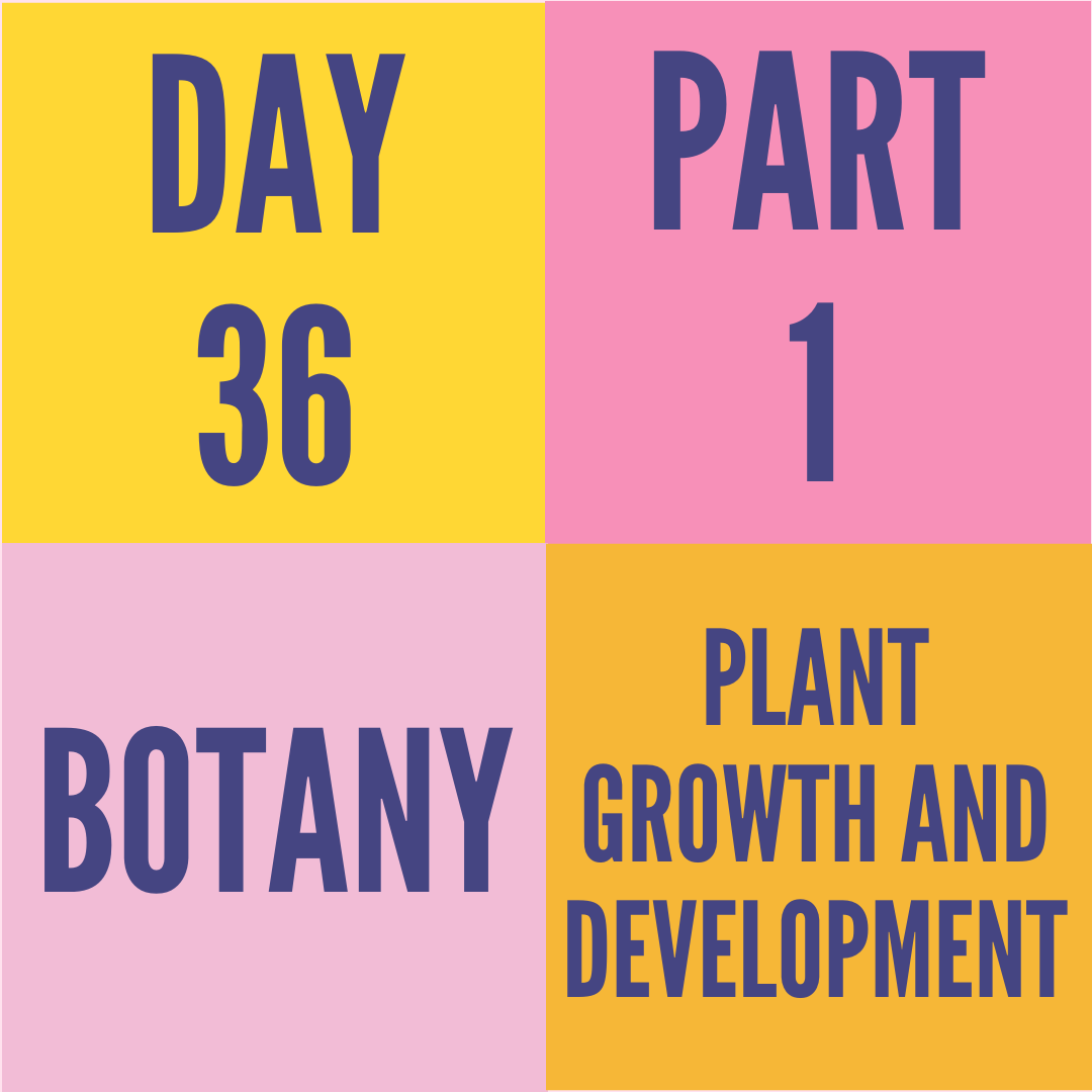 DAY-36 PART-1 PLANT GROWTH AND DEVELOPMENT
