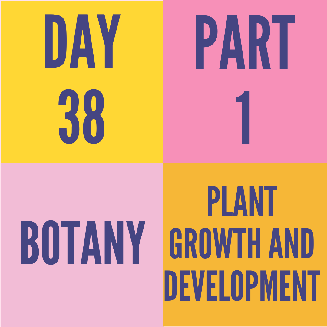 DAY-38 PART-1 PLANT GROWTH AND DEVELOPMENT