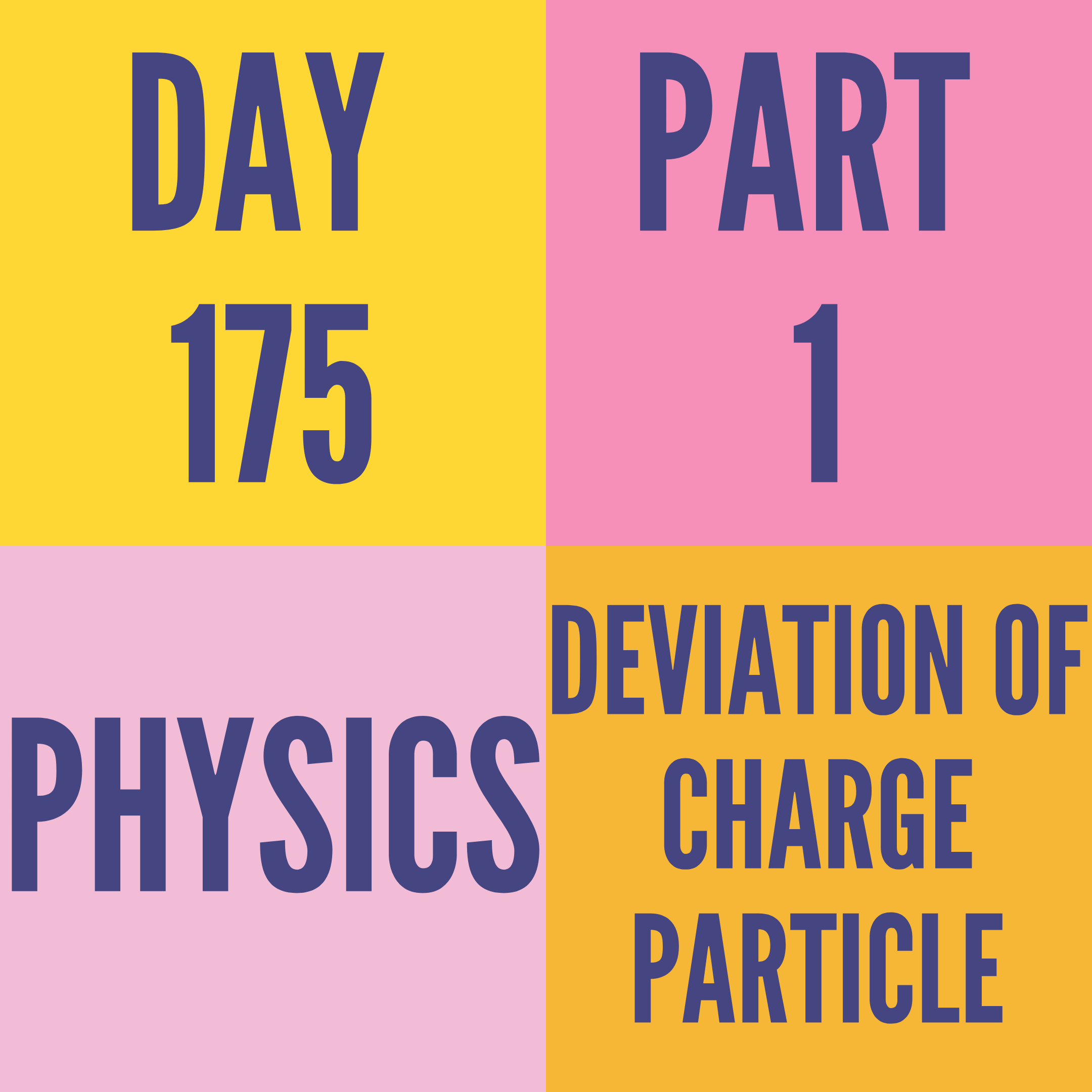DAY-175 PART-1 DEVIATION OF CHARGE PARTICLE