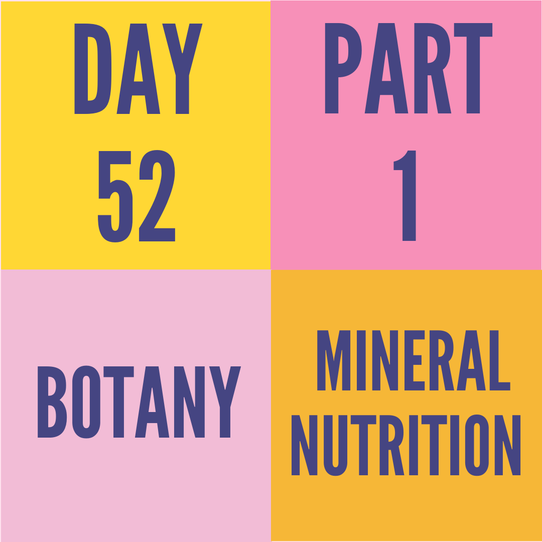 DAY-52 PART-1 MINERAL NUTRITION