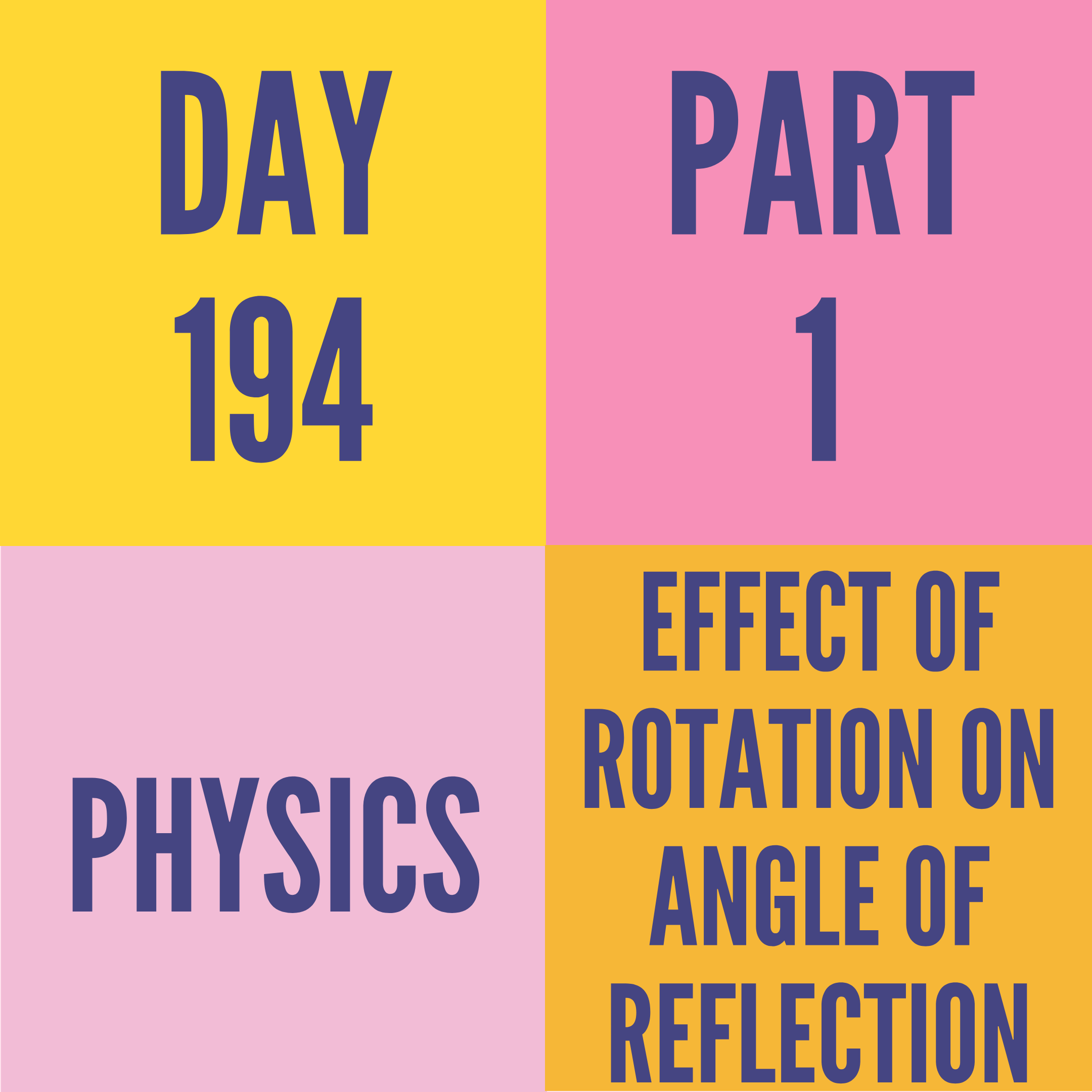 DAY-194 PART-1 EFFECT OF ROTATION ON ANGLE OF REFLECTION