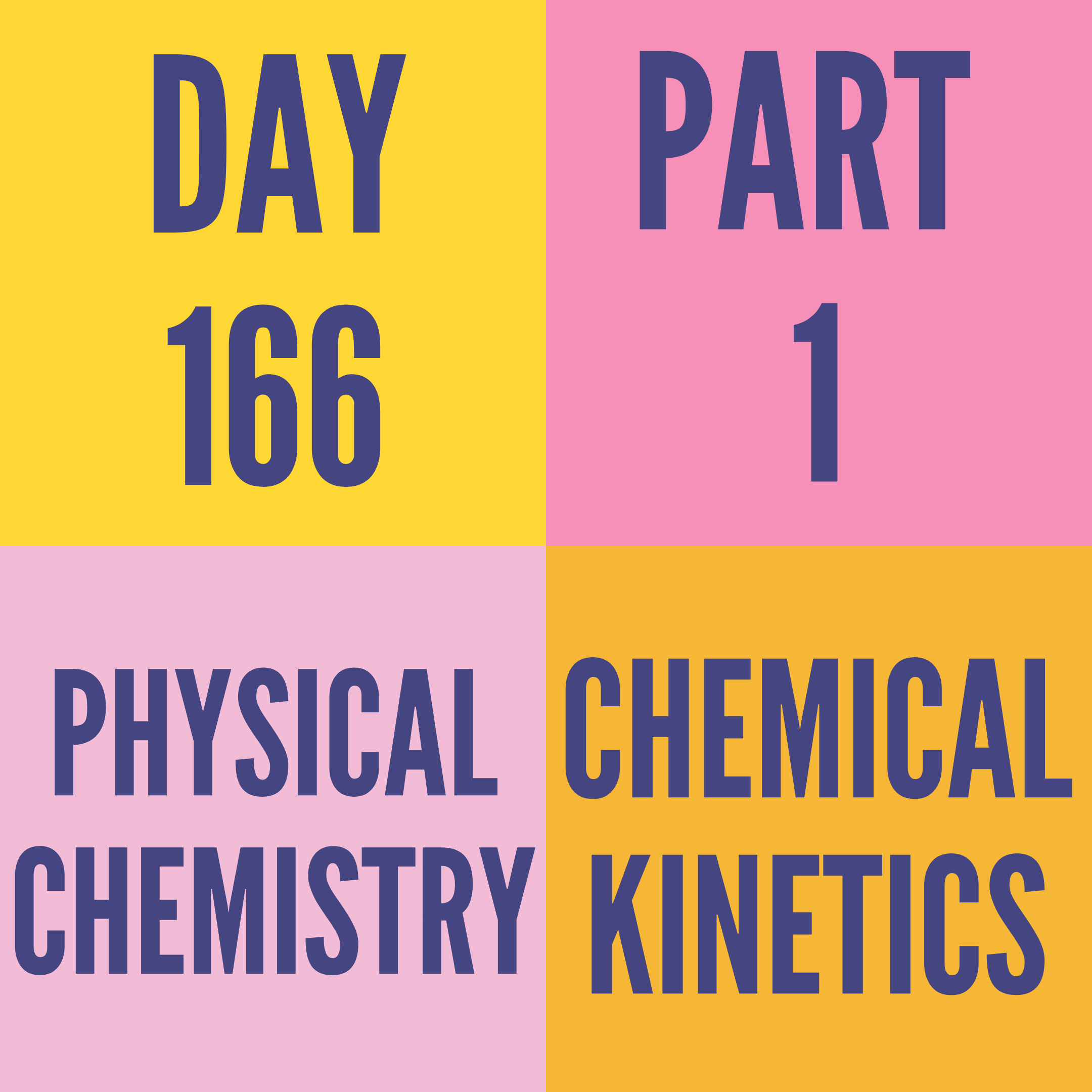 DAY-166 PART-1 CHEMICAL KINETICS