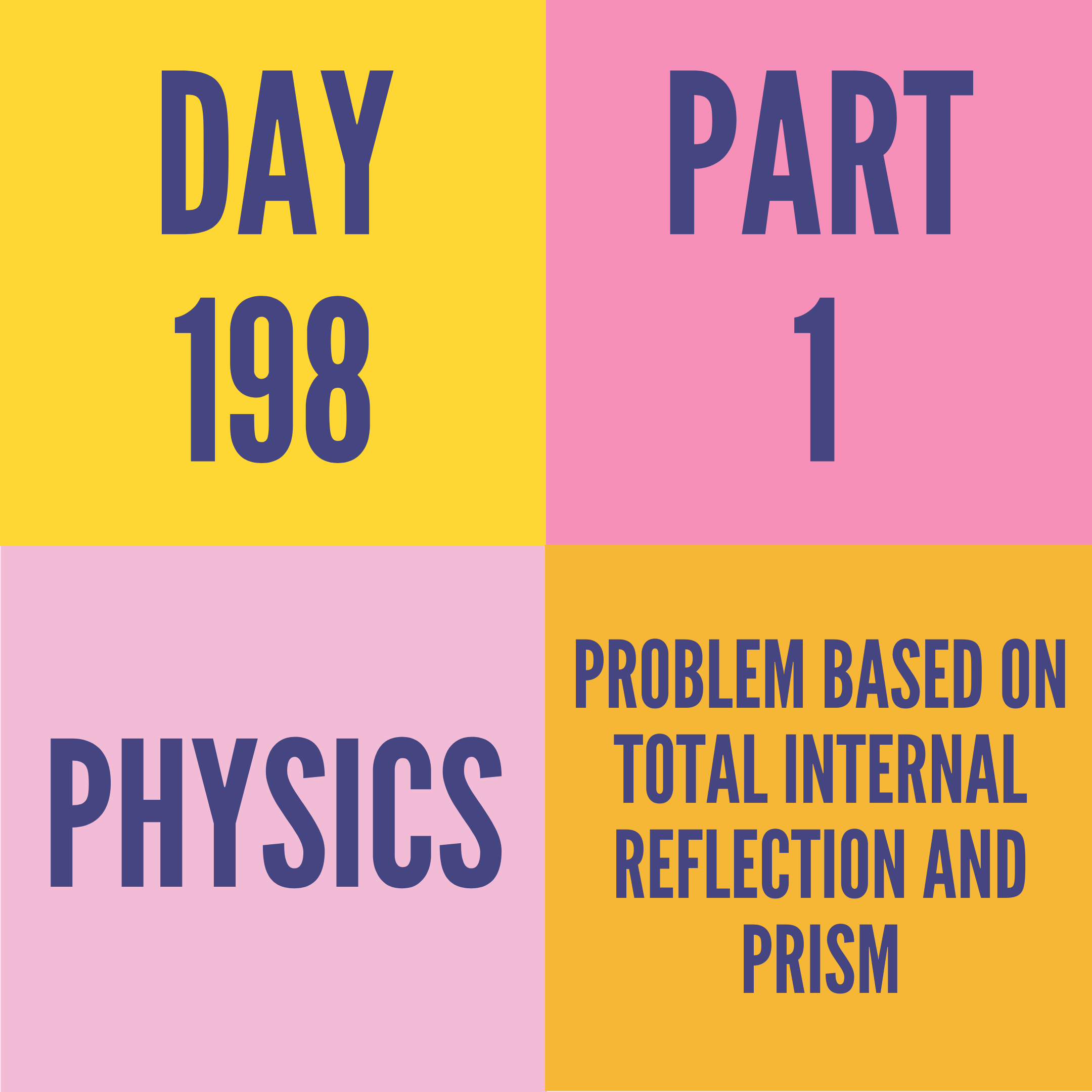 DAY-198 PART-1 PROBLEM BASED ON TOTAL INTERNAL REFLECTION AND PRISM