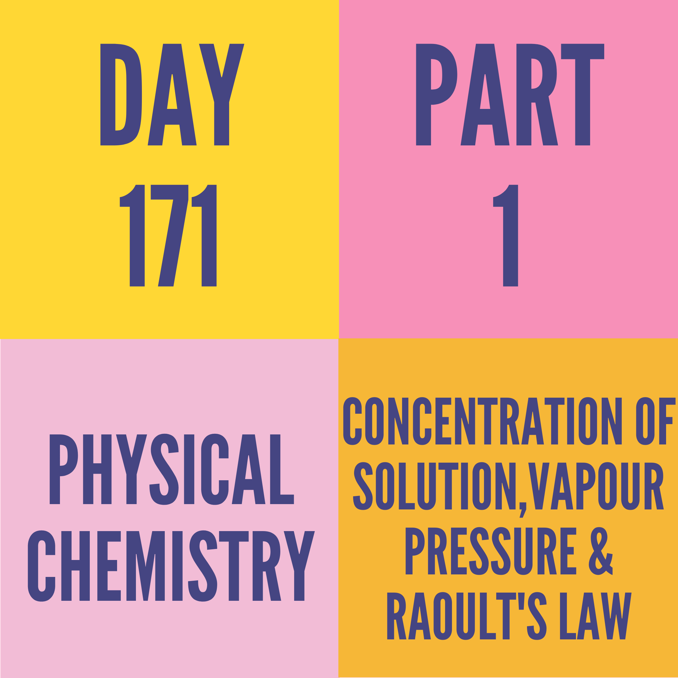DAY-171 PART-1  (TARGET) CONCENTRATION OF SOLUTION,VAPOUR PRESSURE & RAOULT'S LAW