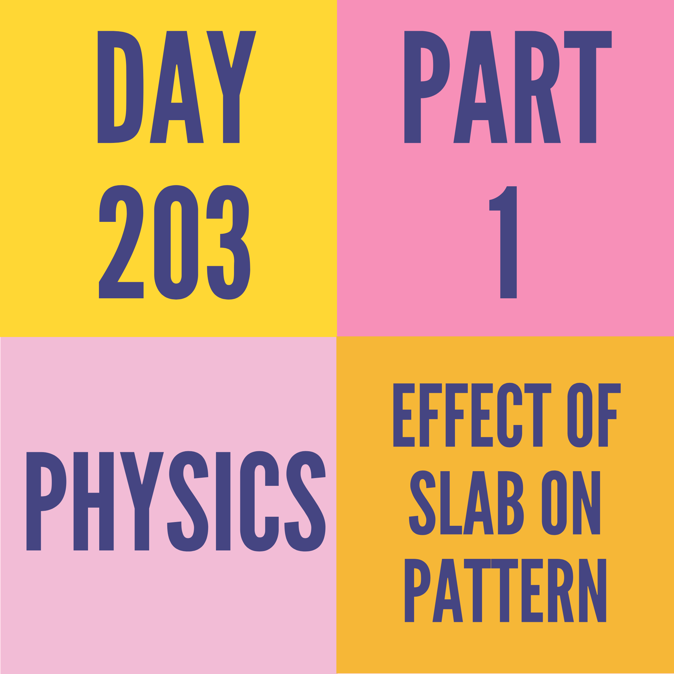 DAY-203 PART-1 EFFECT OF SLAB ON PATTERN