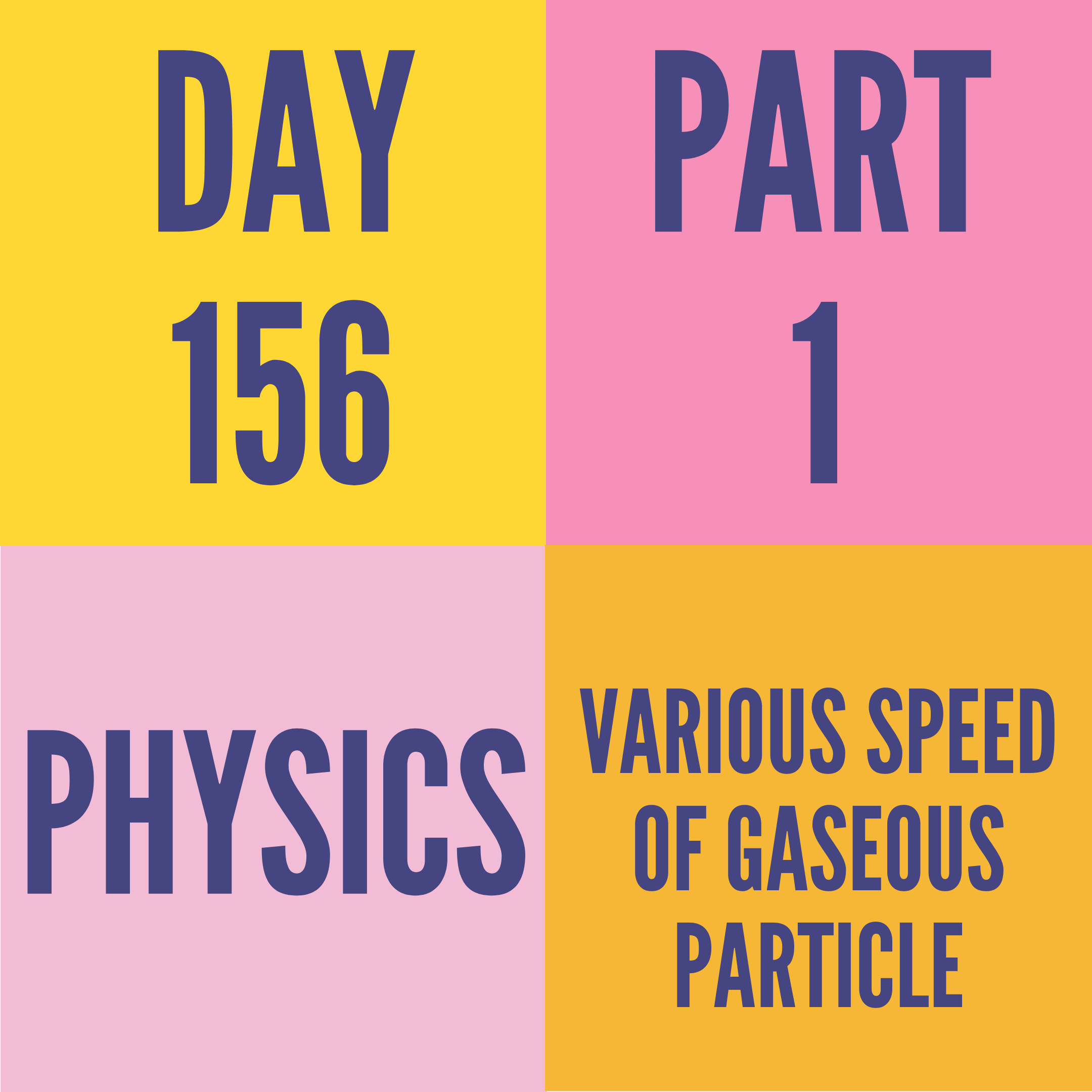 DAY-156 PART-1 VARIOUS SPEED OF GASEOUS PARTICLE