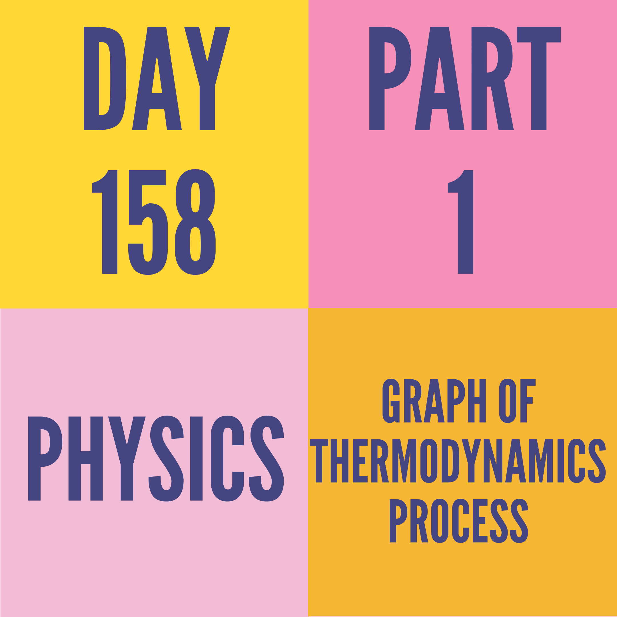 DAY-158 PART-1 GRAPH OF THERMODYNAMICS PROCESS