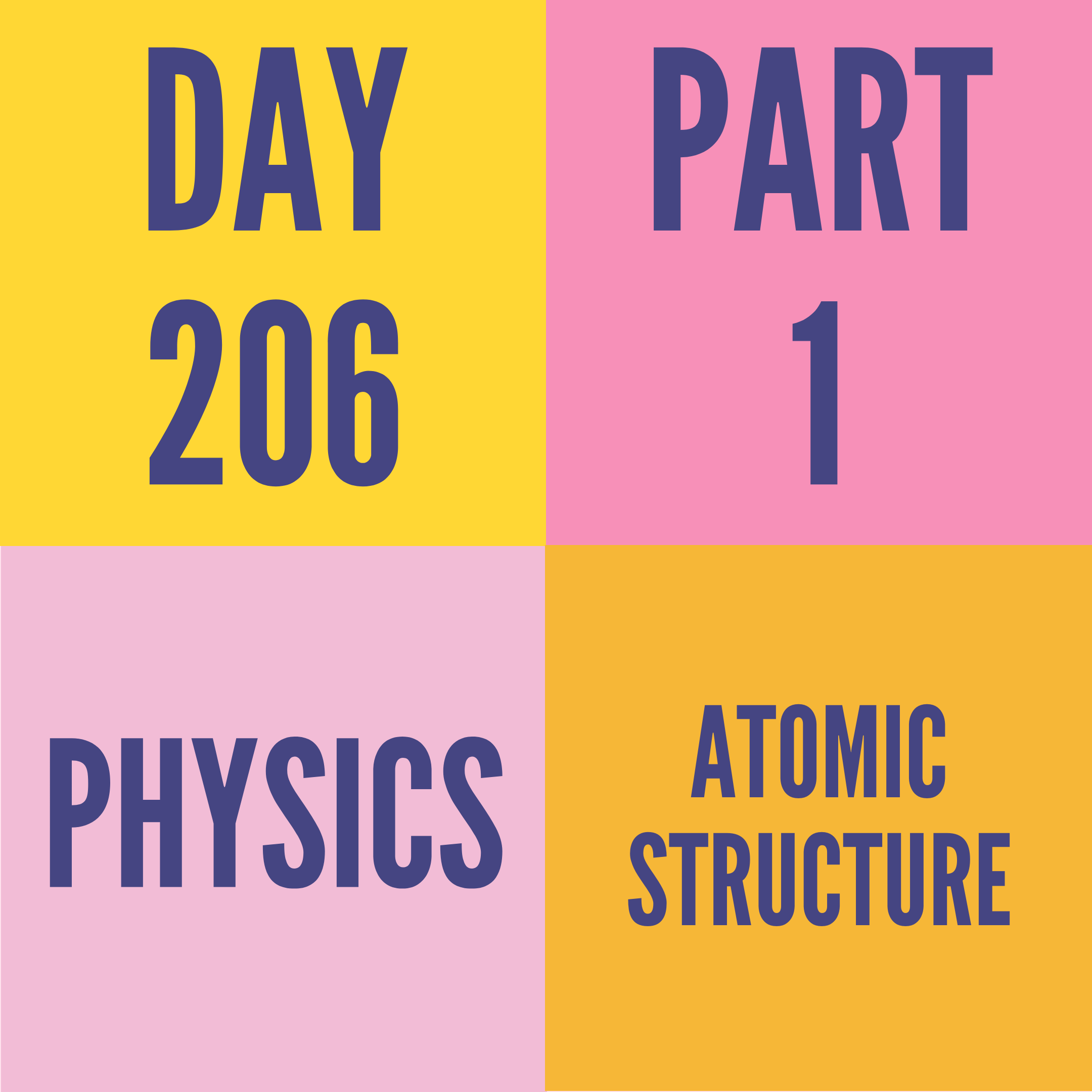 DAY-206 PART-1 ATOMIC STRUCTURE