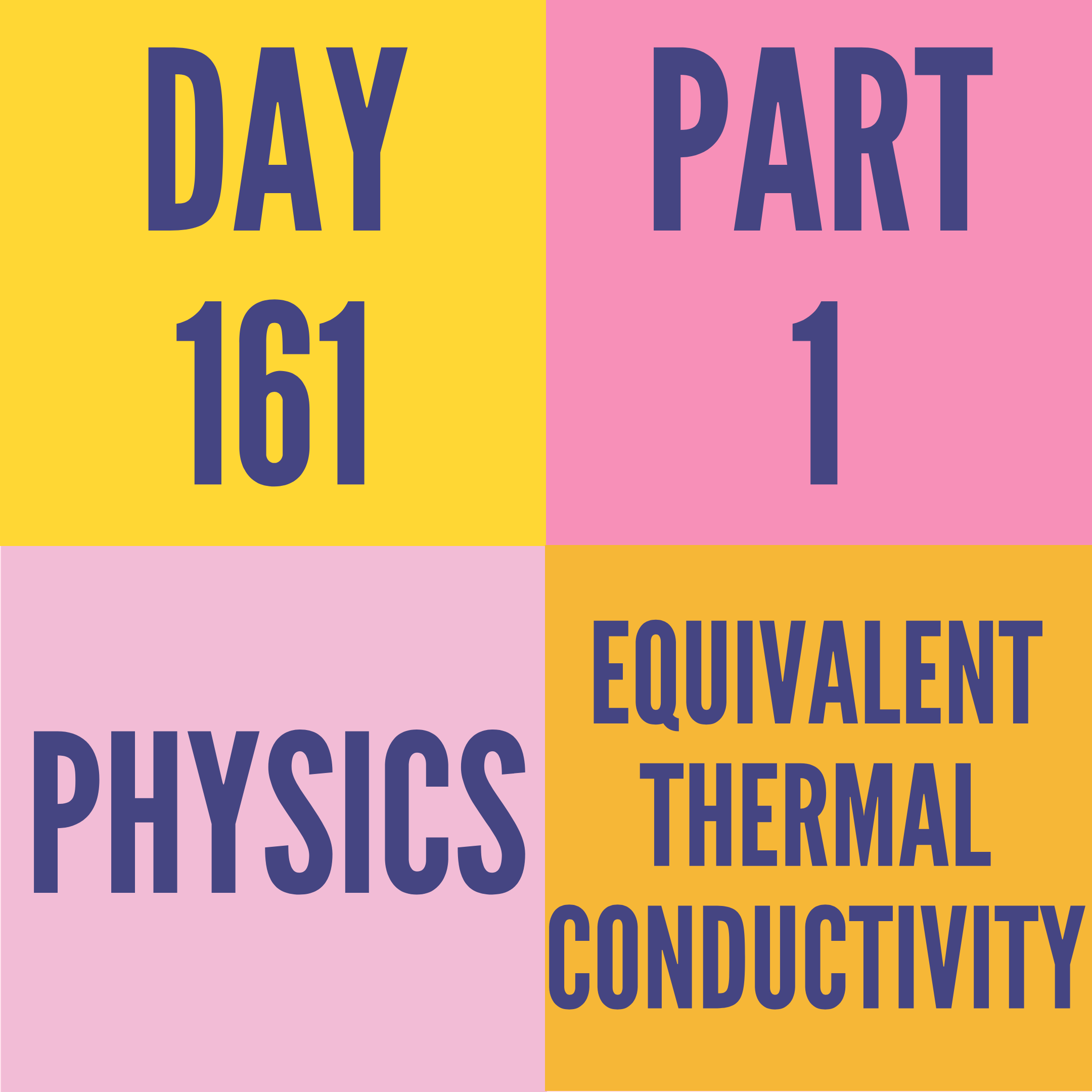 DAY-161 PART-1 EQUIVALENT THERMAL CONDUCTIVITY