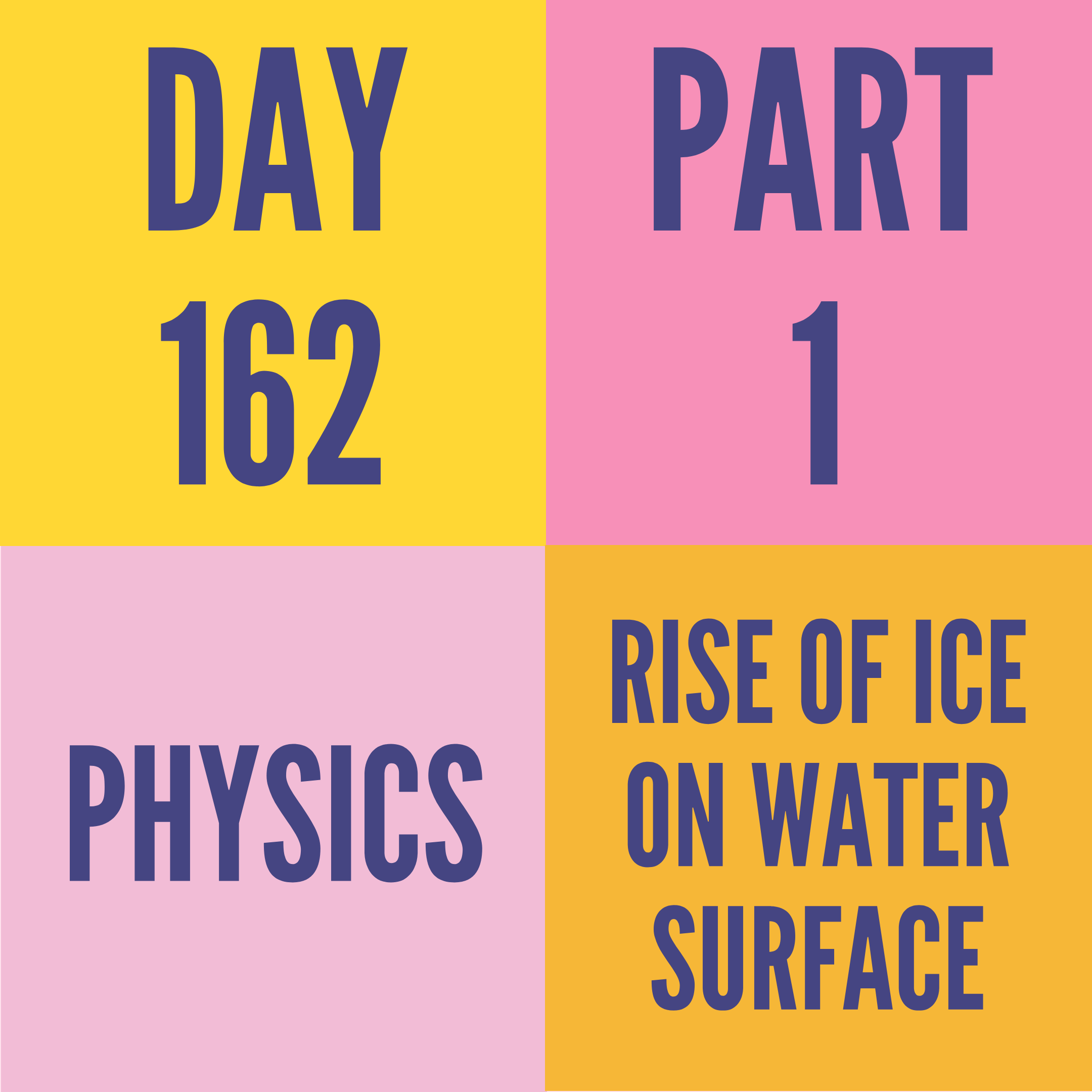 DAY-162 PART-1 RISE OF ICE ON WATER SURFACE