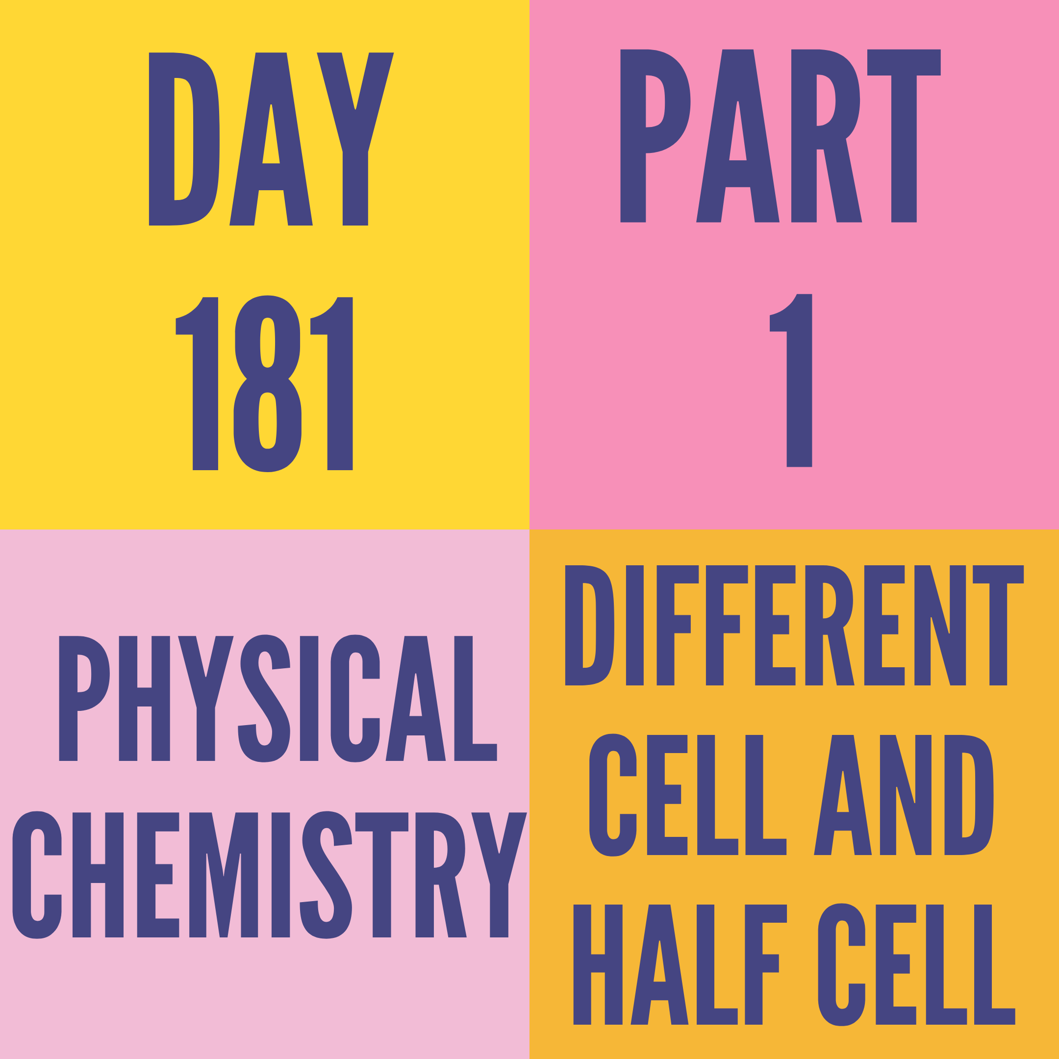 DAY-181 PART-1 DIFFERENT CELL AND HALF CELL