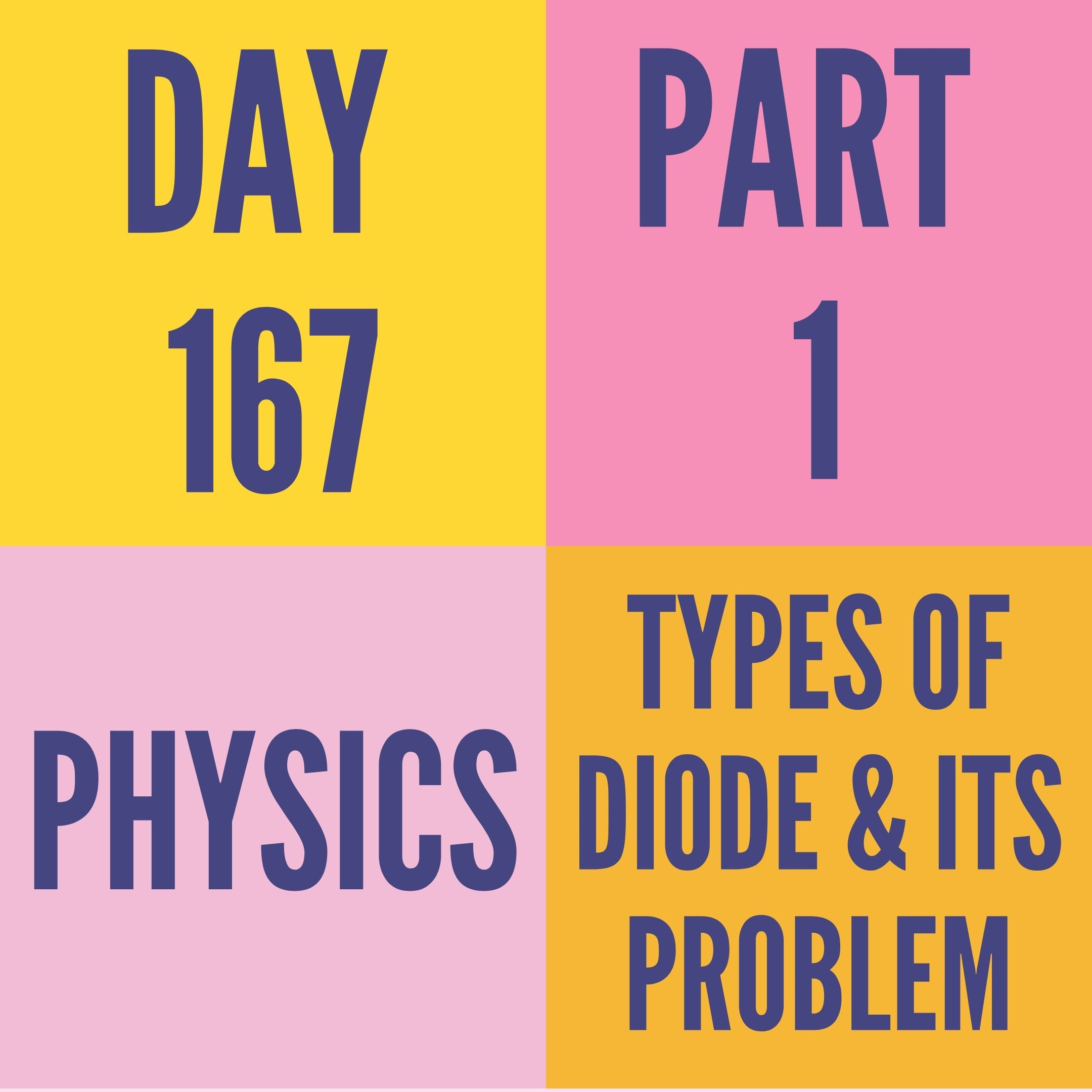DAY-167 PART-1 TYPES OF DIODE & ITS PROBLEM