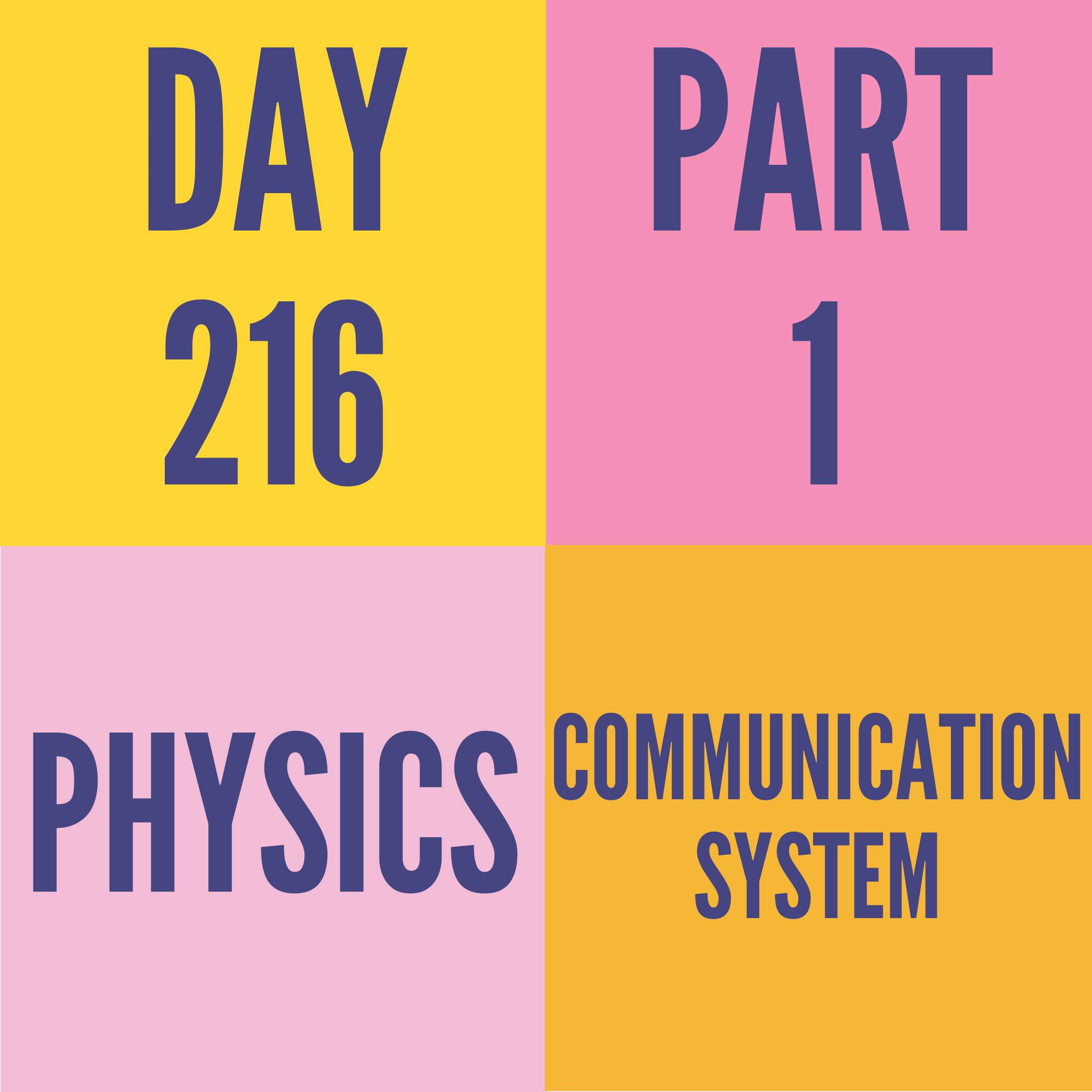 DAY-216 PART-1 COMMUNICATION SYSTEM