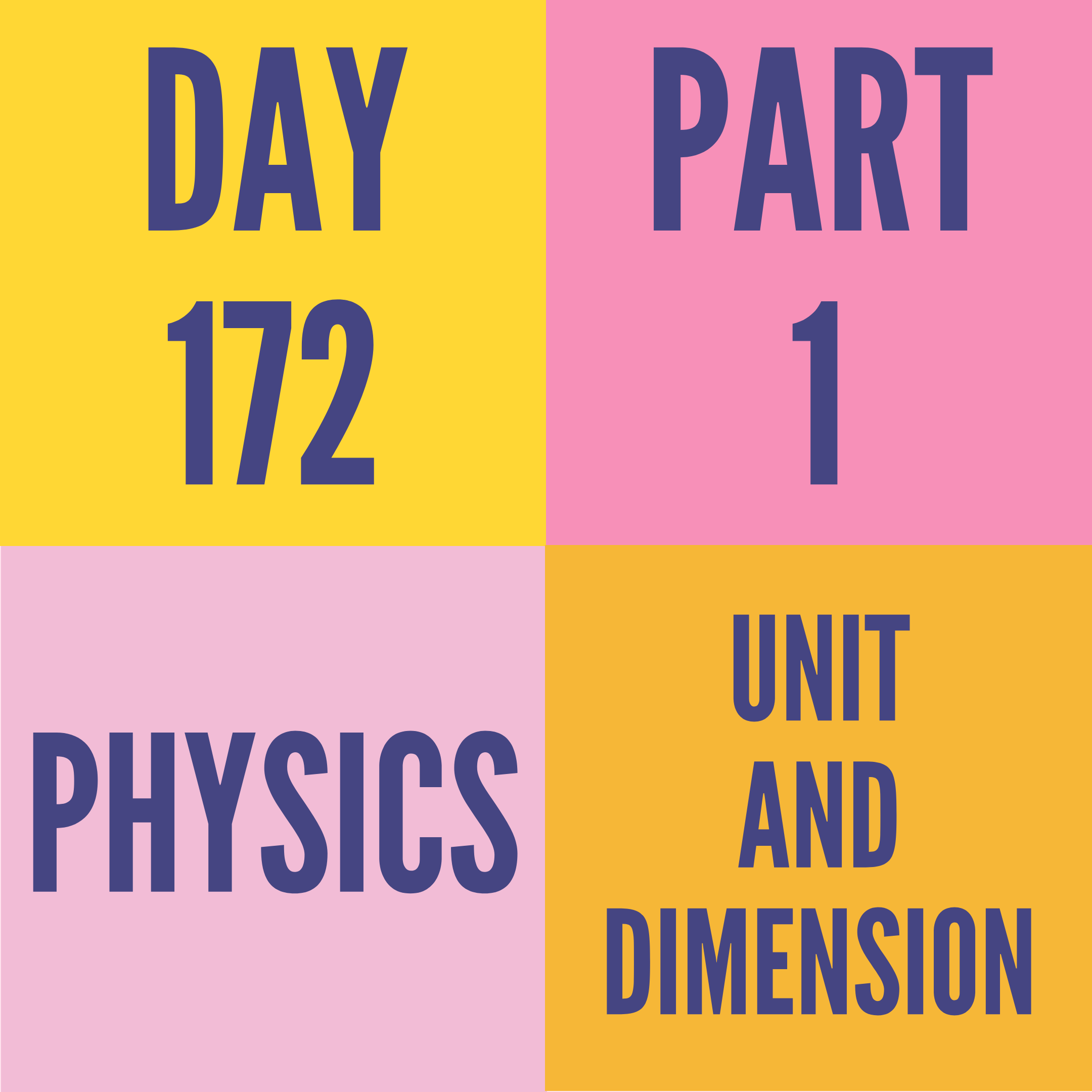 DAY-172 PART-1 UNIT AND DIMENSION